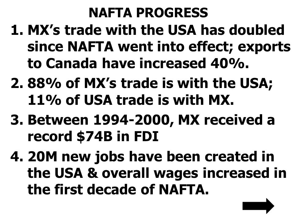NAFTA PROGRESS 1.MXs trade with the USA has doubled since NAFTA went into effect; exports to Canada have increased 40%.