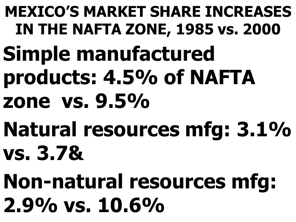 MEXICOS MARKET SHARE INCREASES IN THE NAFTA ZONE, 1985 vs.