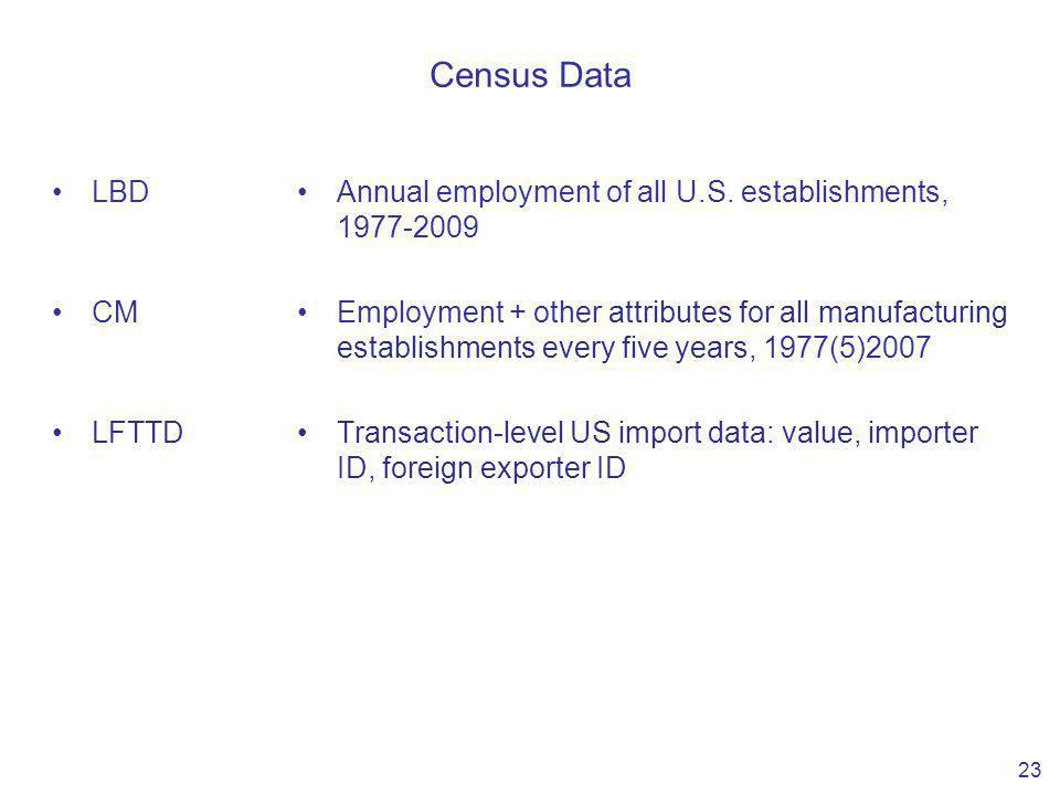 Census Data LBDxxxxxxxx xxxxxxxxxxxx CMxxxxxxxxx xxxxxxxxxxxx LFTTD Annual employment of all U.S.