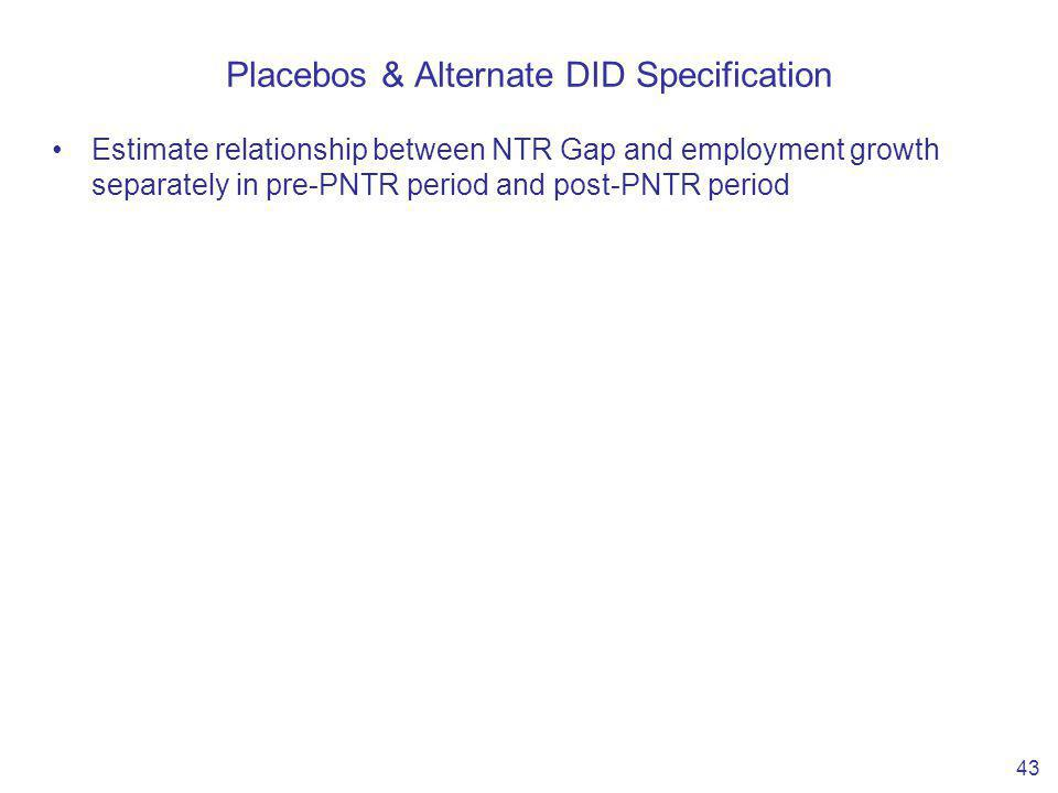 Placebos & Alternate DID Specification Estimate relationship between NTR Gap and employment growth separately in pre-PNTR period and post-PNTR period 43