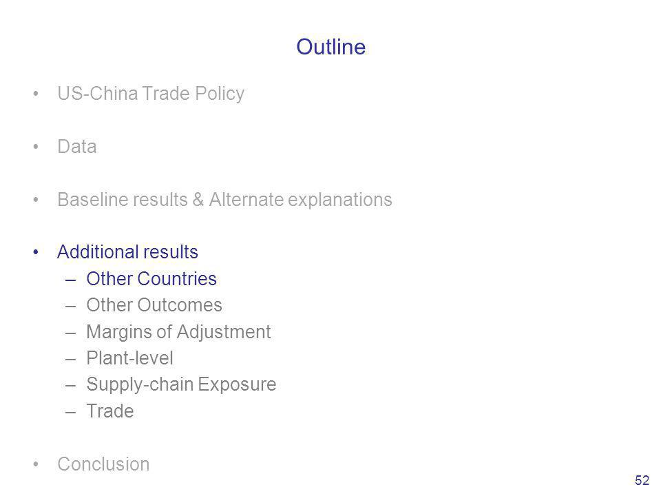 Outline US-China Trade Policy Data Baseline results & Alternate explanations Additional results –Other Countries –Other Outcomes –Margins of Adjustment –Plant-level –Supply-chain Exposure –Trade Conclusion 52