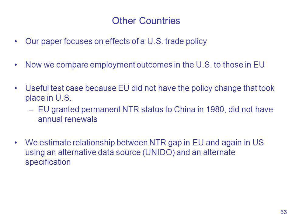 Other Countries Our paper focuses on effects of a U.S.