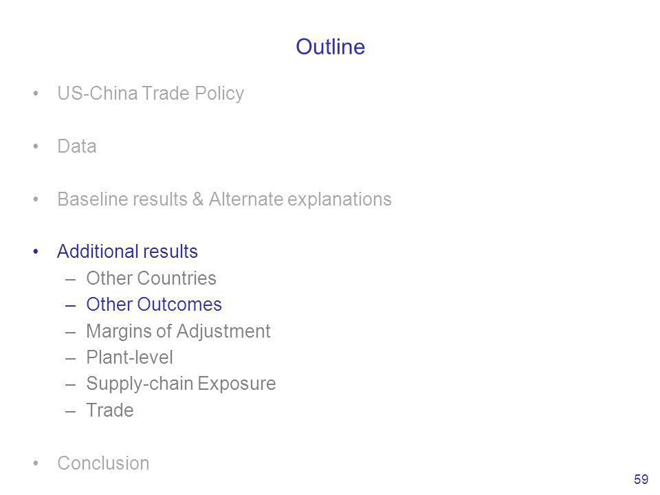 Outline US-China Trade Policy Data Baseline results & Alternate explanations Additional results –Other Countries –Other Outcomes –Margins of Adjustment –Plant-level –Supply-chain Exposure –Trade Conclusion 59