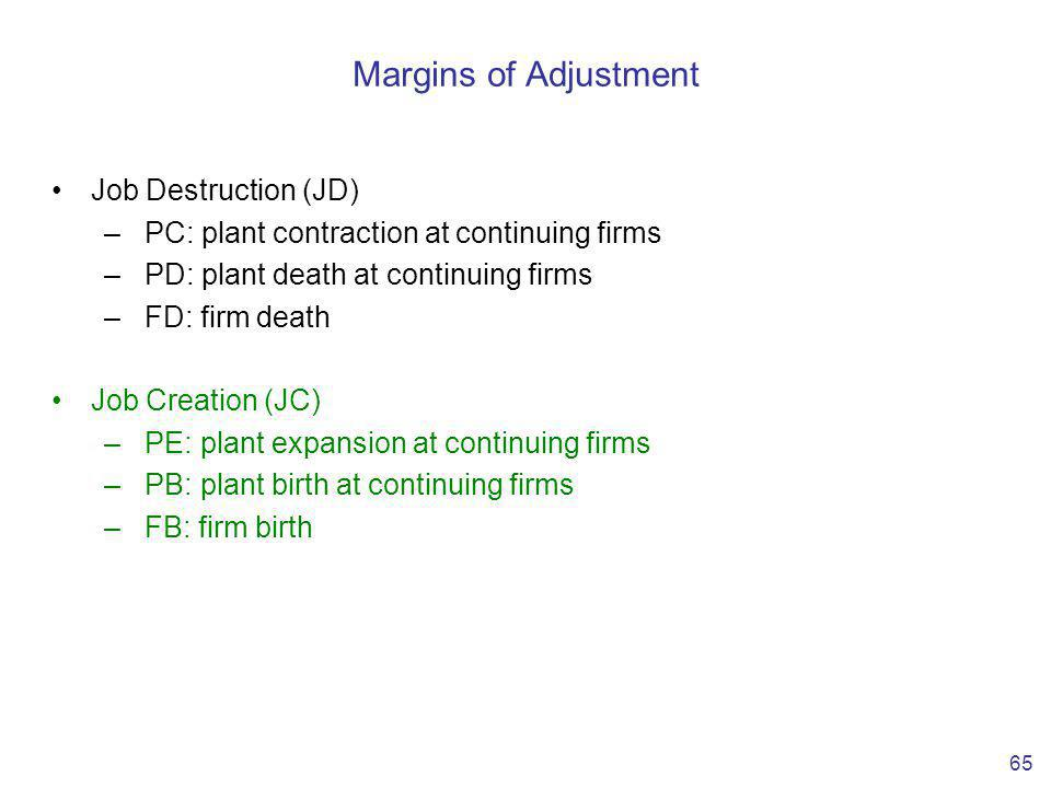 Margins of Adjustment Job Destruction (JD) – PC: plant contraction at continuing firms – PD: plant death at continuing firms – FD: firm death Job Creation (JC) – PE: plant expansion at continuing firms – PB: plant birth at continuing firms – FB: firm birth 65