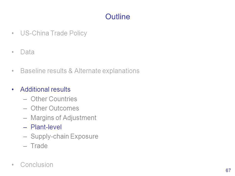 Outline US-China Trade Policy Data Baseline results & Alternate explanations Additional results –Other Countries –Other Outcomes –Margins of Adjustment –Plant-level –Supply-chain Exposure –Trade Conclusion 67