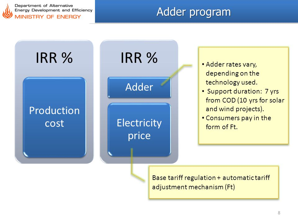 8 IRR % Production cost IRR % Adder Electricity price Adder rates vary, depending on the technology used. Support duration: 7 yrs from COD (10 yrs for