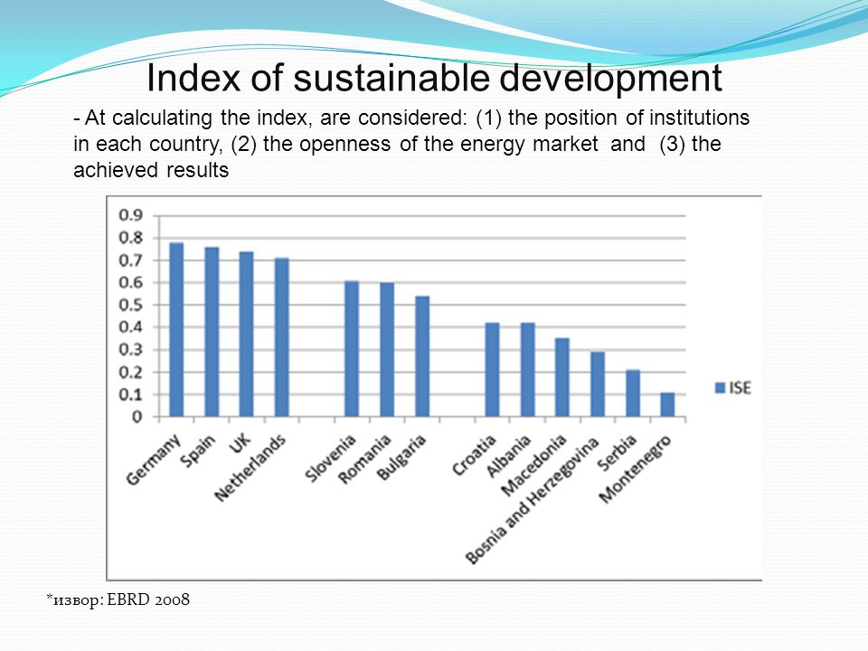 Index of sustainable development *извор: EBRD 2008 - At calculating the index, are considered: (1) the position of institutions in each country, (2) the openness of the energy market and (3) the achieved results