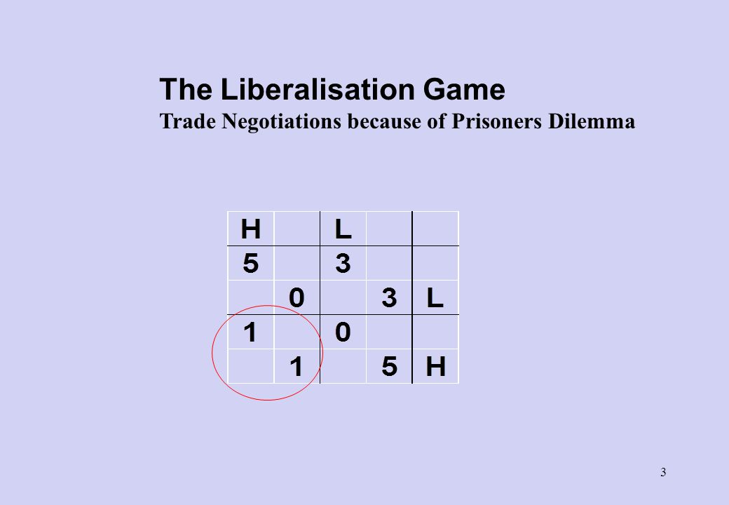 2 The Liberalisation Game
