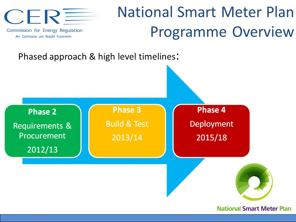 National Smart Meter Plan Programme Overview Phased approach & high level timelines :