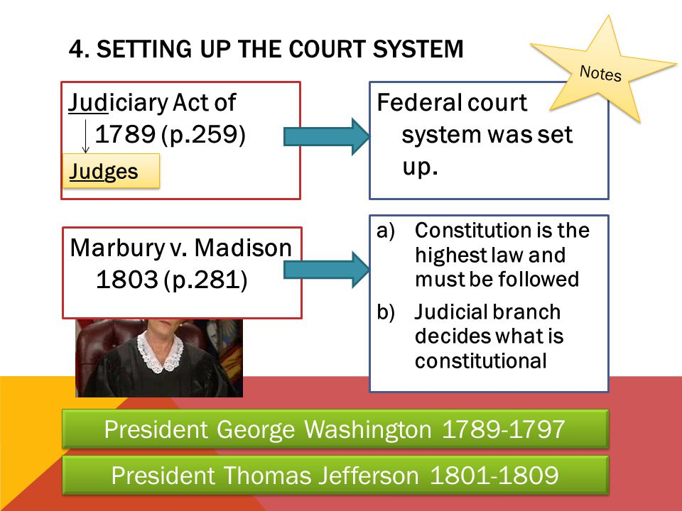 Judiciary Act of 1789 (p.259) Federal court system was set up. 4. SETTING UP THE COURT SYSTEM Judges President George Washington 1789-1797 Marbury v.