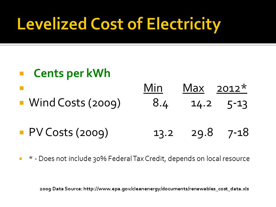 Cents per kWh Min Max 2012* Wind Costs (2009) PV Costs (2009) * - Does not include 30% Federal Tax Credit, depends on local resource 2009 Data Source:
