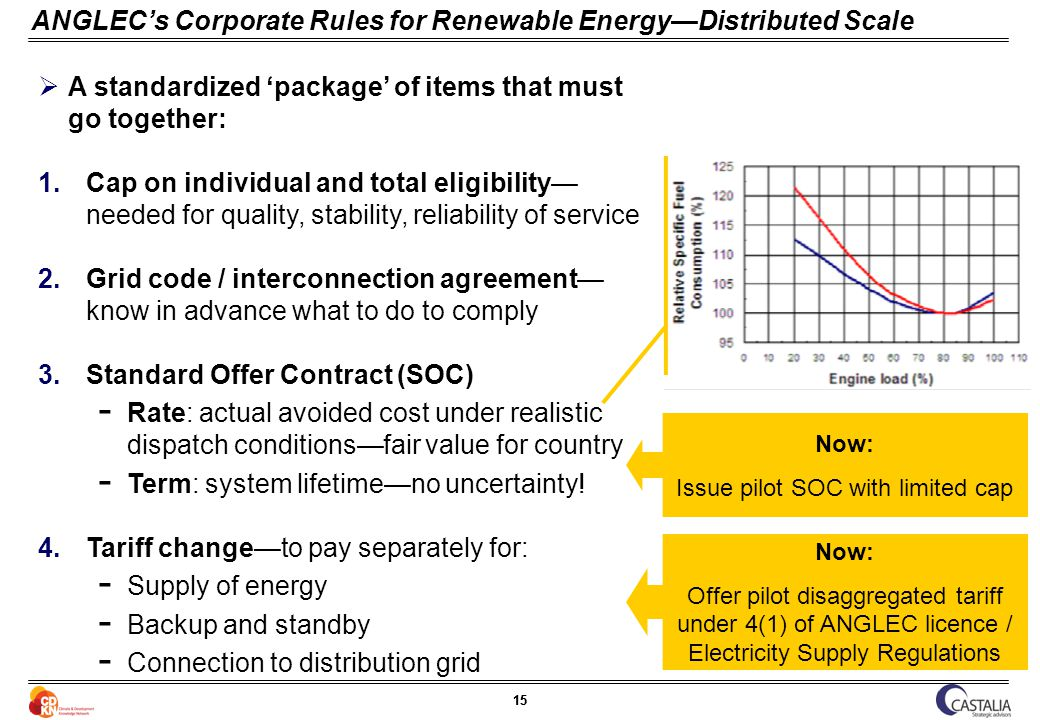 15 ANGLECs Corporate Rules for Renewable EnergyDistributed Scale A standardized package of items that must go together: 1.Cap on individual and total eligibility needed for quality, stability, reliability of service 2.Grid code / interconnection agreement know in advance what to do to comply 3.Standard Offer Contract (SOC) ­ Rate: actual avoided cost under realistic dispatch conditionsfair value for country ­ Term: system lifetimeno uncertainty.