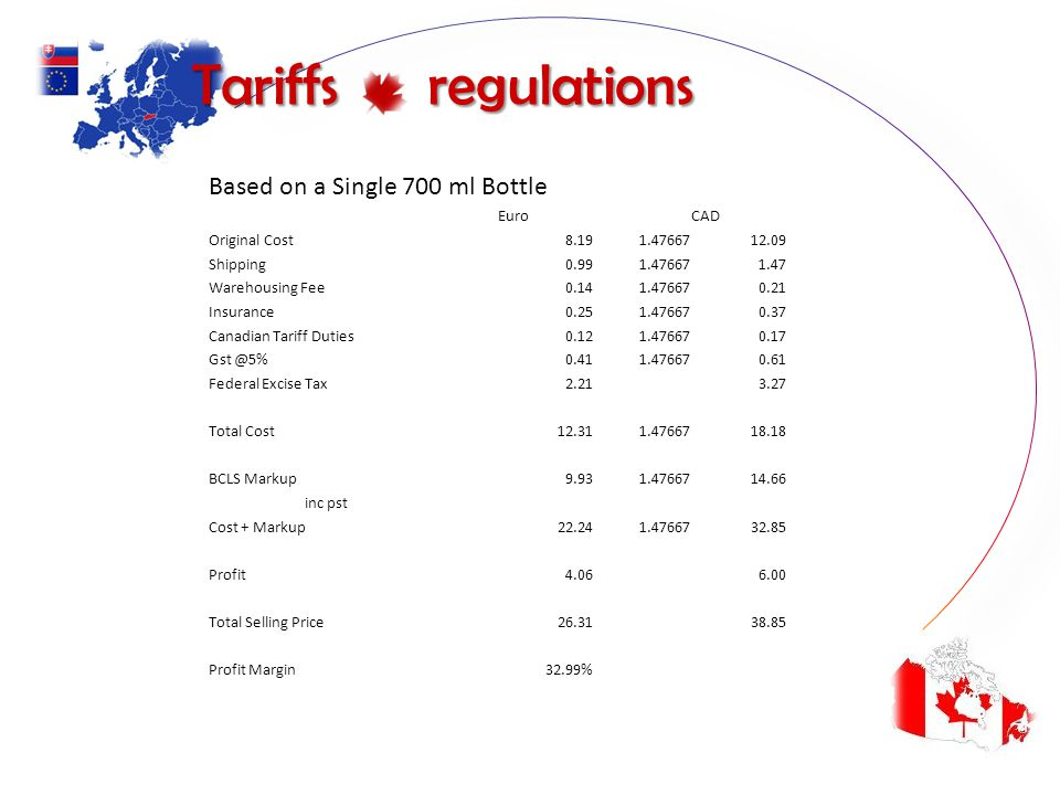 Tariffs regulations Based on a Single 700 ml Bottle EuroCAD Original Cost8.191.4766712.09 Shipping0.991.476671.47 Warehousing Fee0.141.476670.21 Insurance0.251.476670.37 Canadian Tariff Duties0.121.476670.17 Gst @5%0.411.476670.61 Federal Excise Tax2.213.27 Total Cost12.311.4766718.18 BCLS Markup9.931.4766714.66 inc pst Cost + Markup22.241.4766732.85 Profit4.066.00 Total Selling Price26.3138.85 Profit Margin32.99%