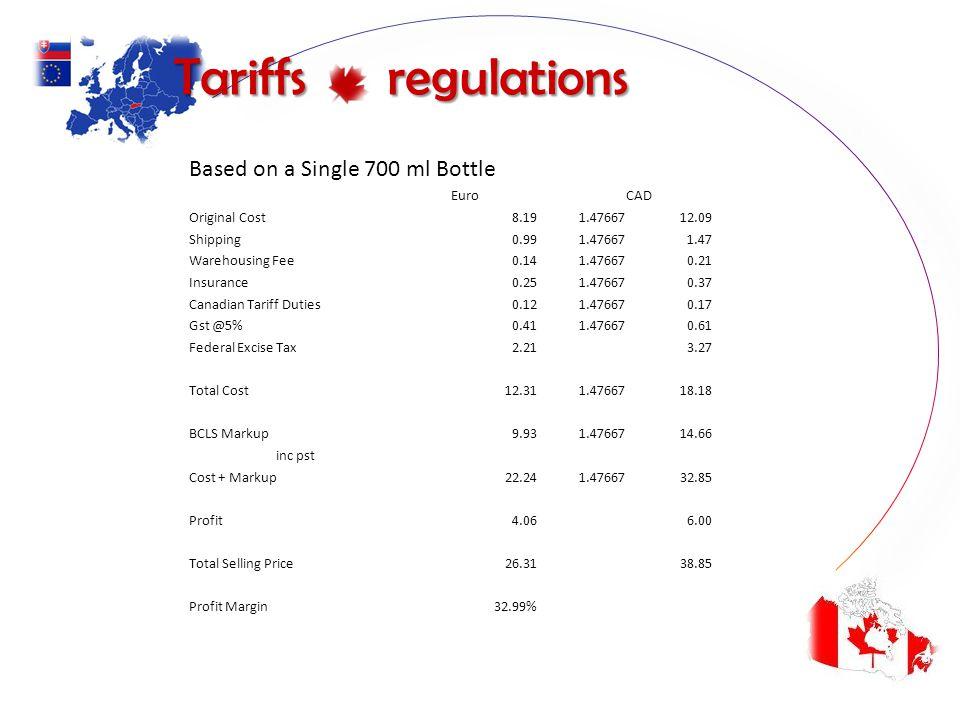 Tariffs regulations Based on a Single 700 ml Bottle EuroCAD Original Cost8.191.4766712.09 Shipping0.991.476671.47 Warehousing Fee0.141.476670.21 Insur