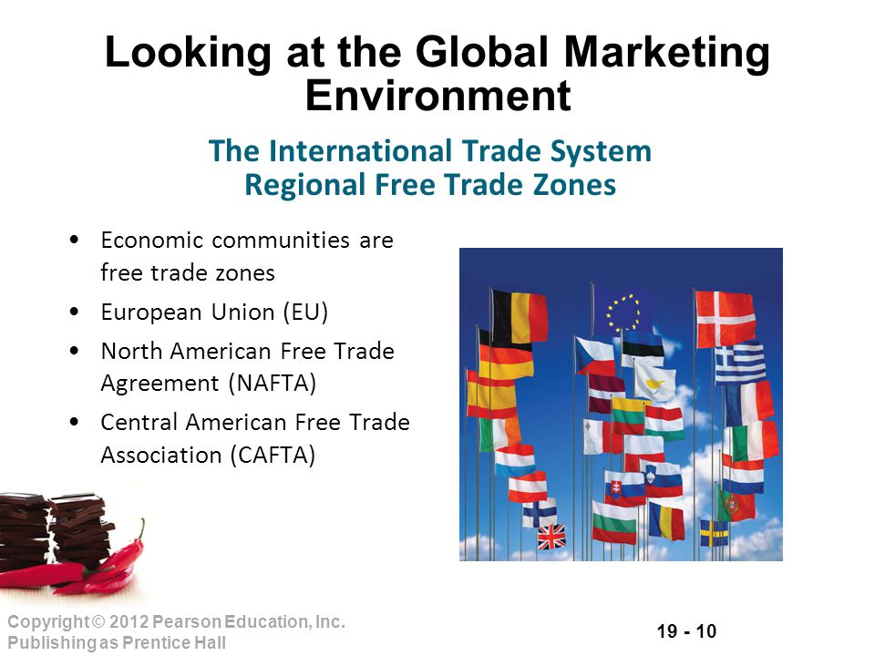 19 - 10 Copyright © 2012 Pearson Education, Inc. Publishing as Prentice Hall Looking at the Global Marketing Environment Economic communities are free