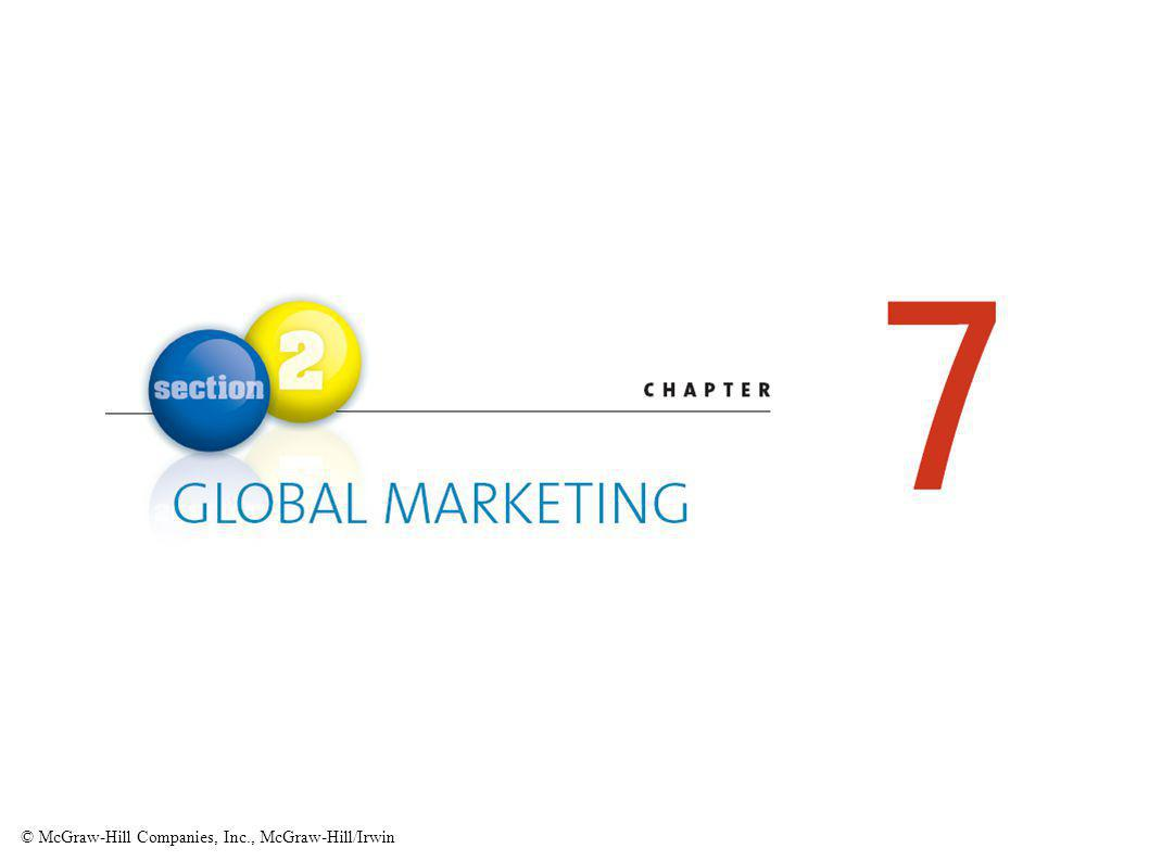 7-22 © McGraw-Hill Companies, Inc., McGraw-Hill/Irwin Check Yourself 1.