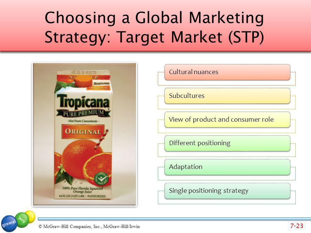7-23 © McGraw-Hill Companies, Inc., McGraw-Hill/Irwin Choosing a Global Marketing Strategy: Target Market (STP) Cultural nuancesSubculturesView of pro