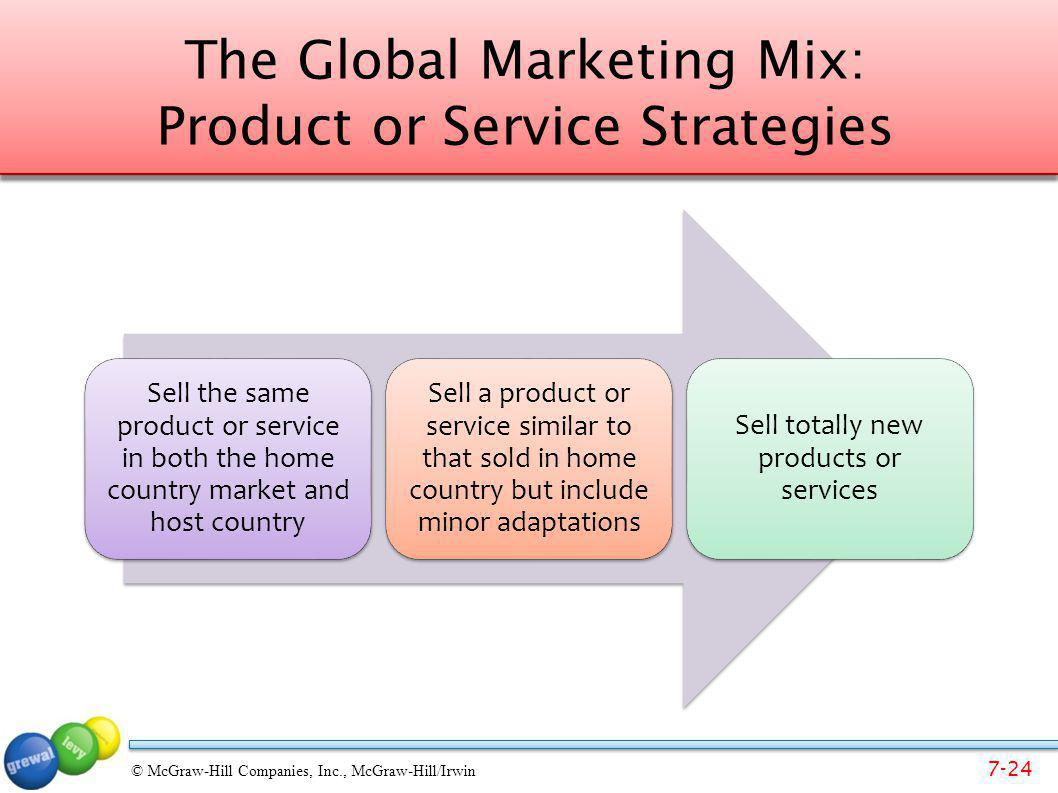 7-24 © McGraw-Hill Companies, Inc., McGraw-Hill/Irwin The Global Marketing Mix: Product or Service Strategies Sell the same product or service in both