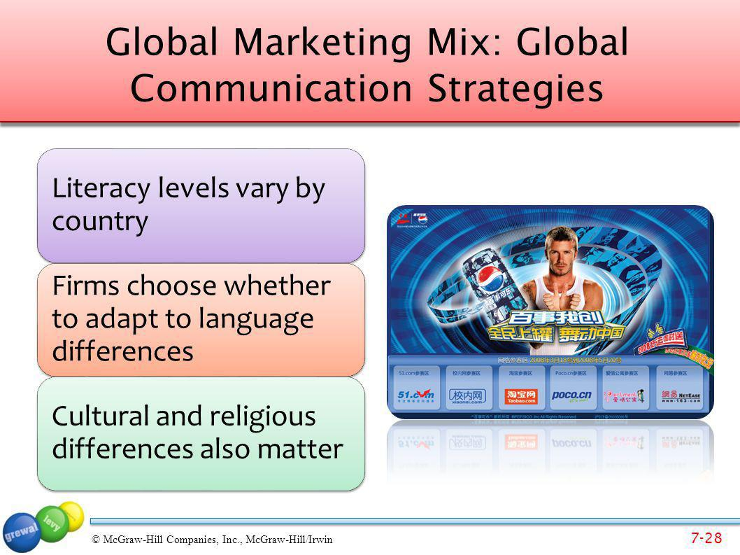 7-28 © McGraw-Hill Companies, Inc., McGraw-Hill/Irwin Global Marketing Mix: Global Communication Strategies Literacy levels vary by country Firms choo