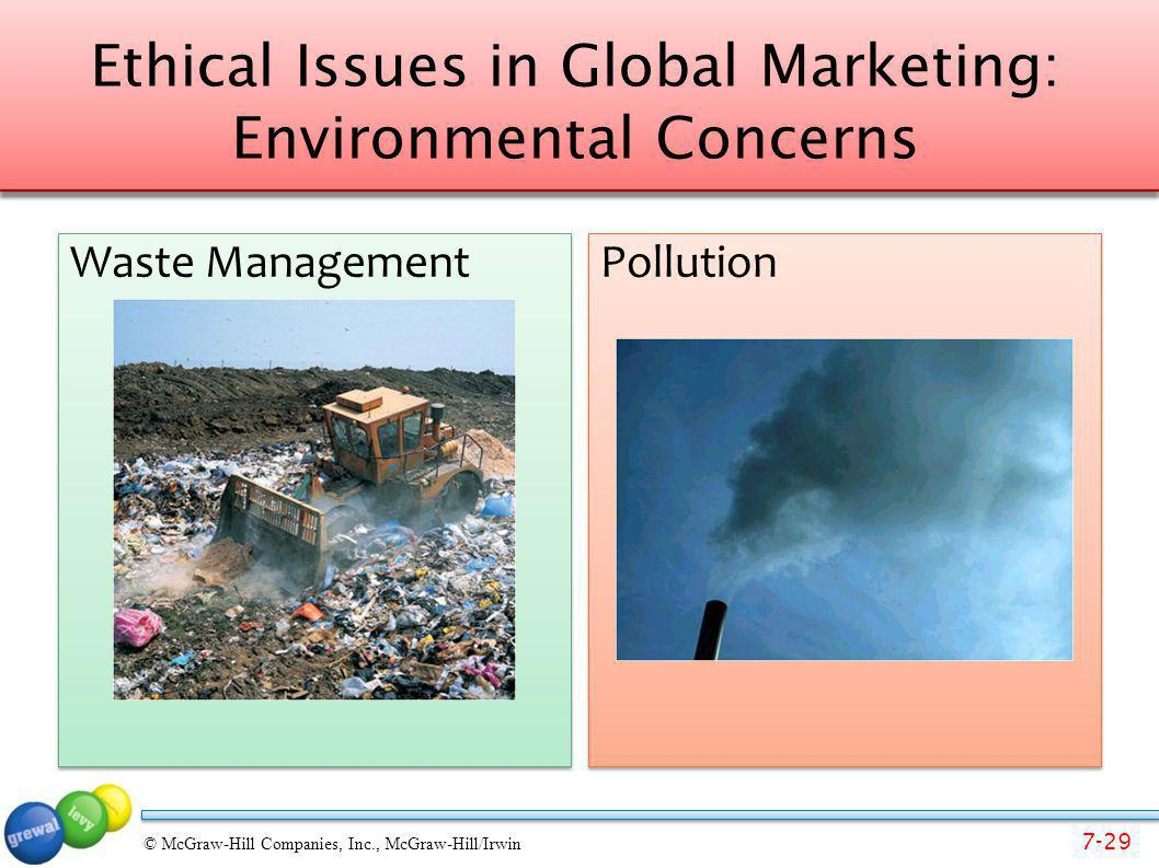 7-29 © McGraw-Hill Companies, Inc., McGraw-Hill/Irwin Ethical Issues in Global Marketing: Environmental Concerns Waste Management Pollution