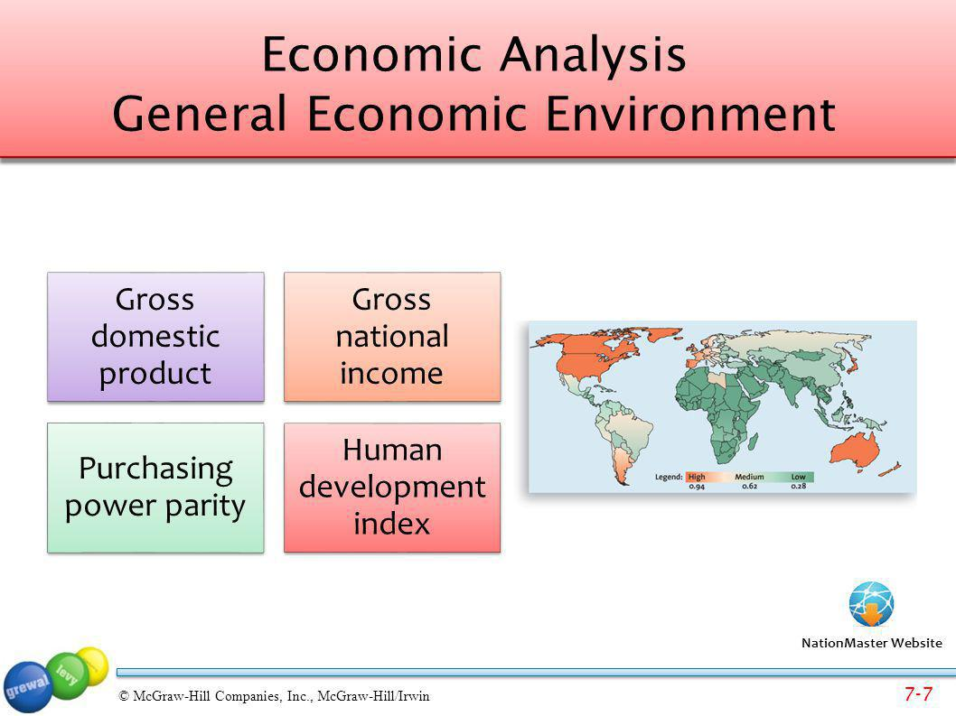 7-7 © McGraw-Hill Companies, Inc., McGraw-Hill/Irwin Economic Analysis General Economic Environment Gross domestic product Gross national income Purch