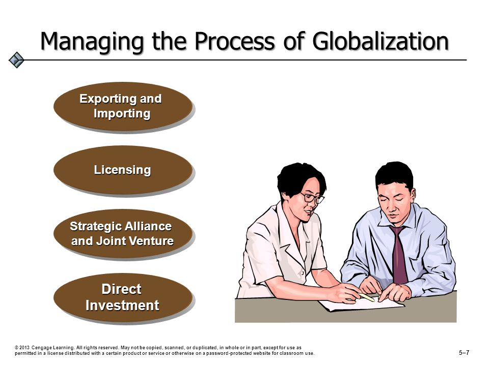 Managing the Process of Globalization Exporting and Importing Licensing Strategic Alliance and Joint Venture Direct Investment © 2013 Cengage Learning