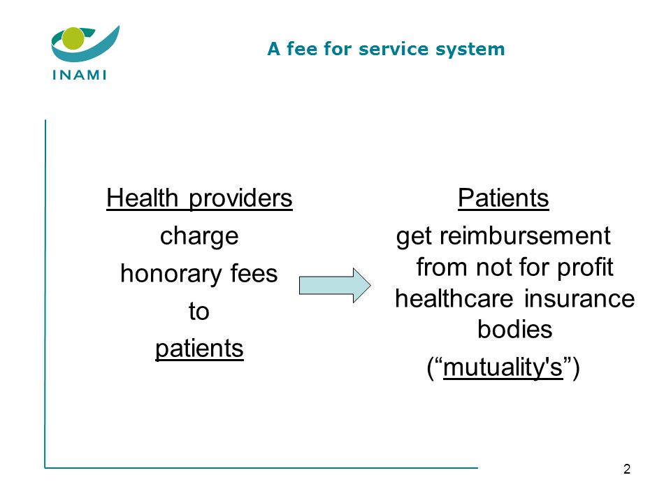 A fee for service system Reimbursement = based on nationally agreed tariffs List of services (nomenclature) Actually ± 7,600 different services defined Positive list of 5,988 reimbursable medicine items Not all providers are bound by tariffs Tariffs are not always binding 3