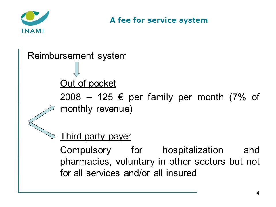 A fee for service system Reimbursement system Out of pocket 2008 – 125 per family per month (7% of monthly revenue) Third party payer Compulsory for hospitalization and pharmacies, voluntary in other sectors but not for all services and/or all insured 4
