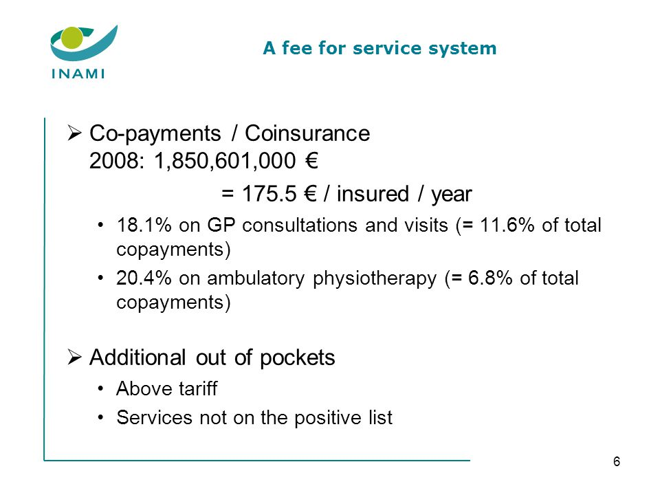 A fee for service system Co-payments / Coinsurance 2008: 1,850,601,000 = 175.5 / insured / year 18.1% on GP consultations and visits (= 11.6% of total copayments) 20.4% on ambulatory physiotherapy (= 6.8% of total copayments) Additional out of pockets Above tariff Services not on the positive list 6