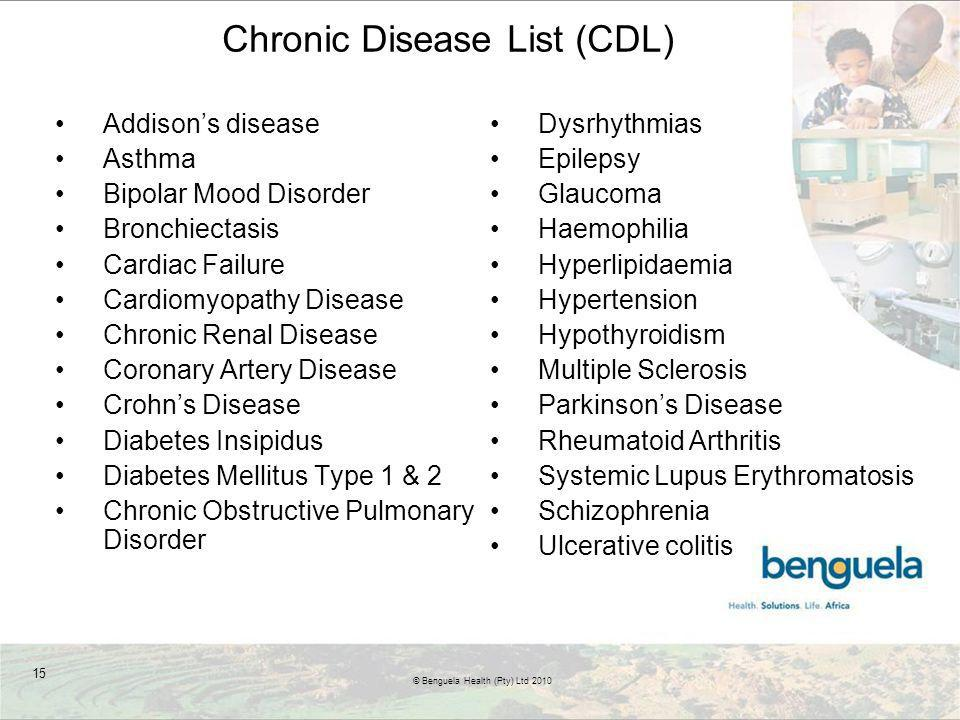 Chronic Disease List (CDL) Addisons disease Asthma Bipolar Mood Disorder Bronchiectasis Cardiac Failure Cardiomyopathy Disease Chronic Renal Disease C