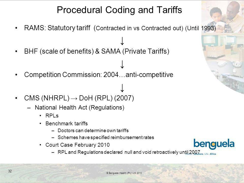 Procedural Coding and Tariffs RAMS: Statutory tariff ( Contracted in vs Contracted out) (Until 1993) BHF (scale of benefits) & SAMA (Private Tariffs)