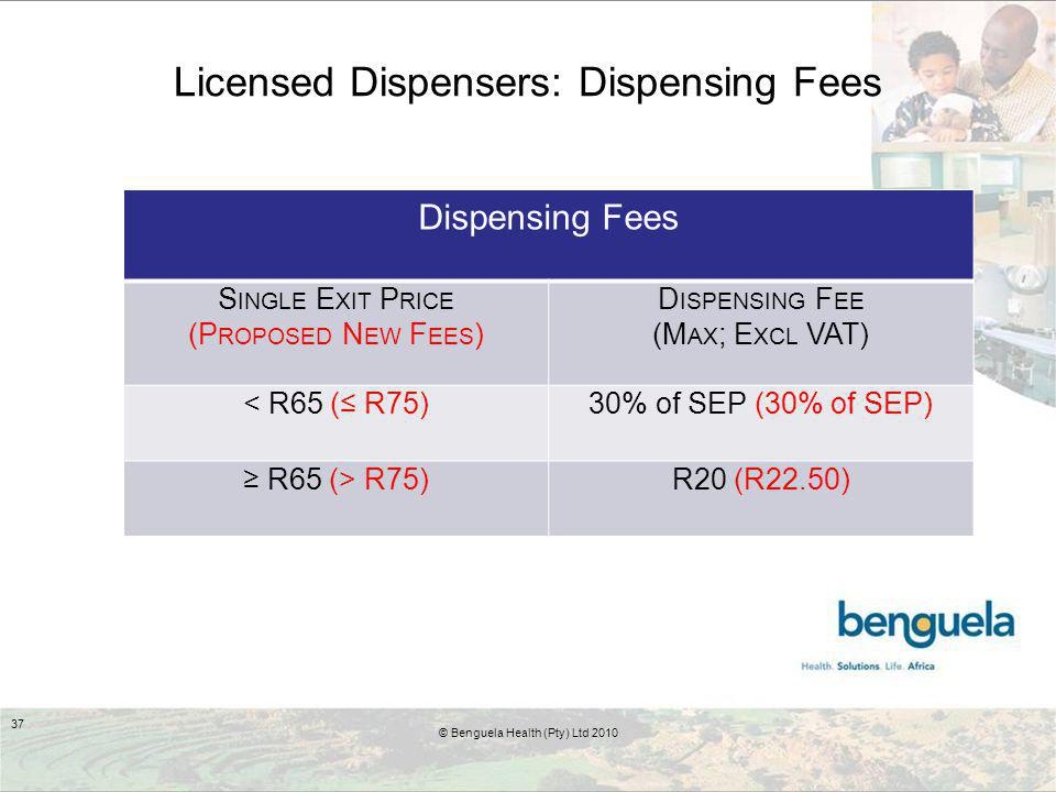 Licensed Dispensers: Dispensing Fees 37 Dispensing Fees S INGLE E XIT P RICE (P ROPOSED N EW F EES ) D ISPENSING F EE (M AX ; E XCL VAT) < R65 ( R75)30% of SEP (30% of SEP) R65 (> R75)R20 (R22.50) © Benguela Health (Pty) Ltd 2010