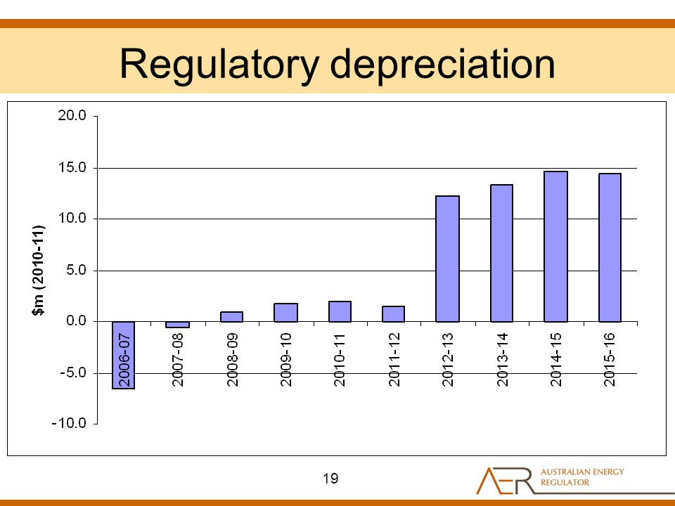 Regulatory depreciation 19