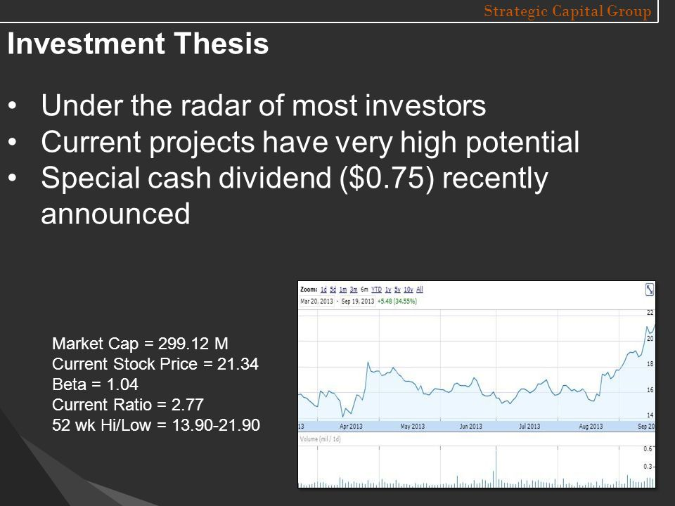 Strategic Capital Group Investment Thesis Under the radar of most investors Current projects have very high potential Special cash dividend ($0.75) recently announced Market Cap = M Current Stock Price = Beta = 1.04 Current Ratio = wk Hi/Low =