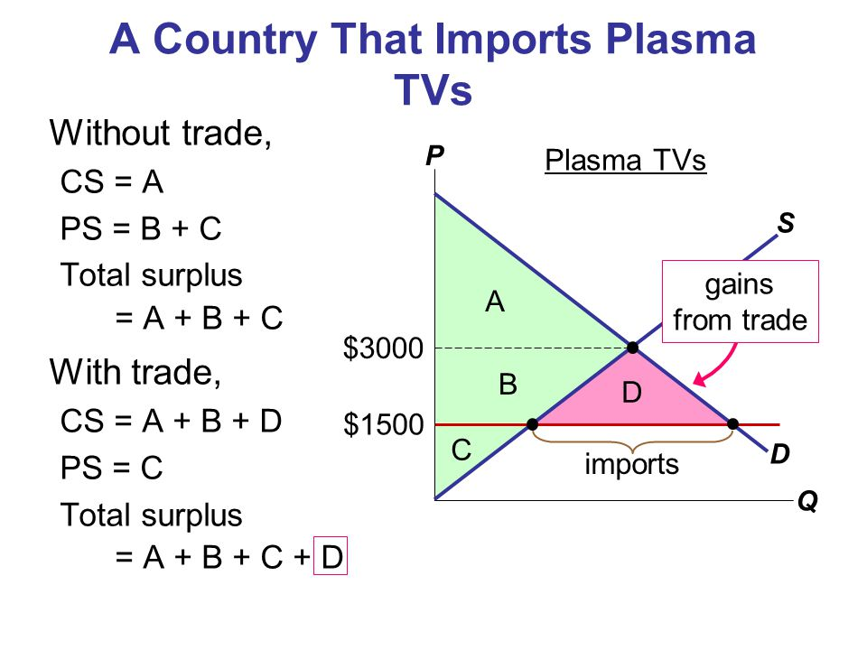 Trade Protection in the United States There isnt much U.S.