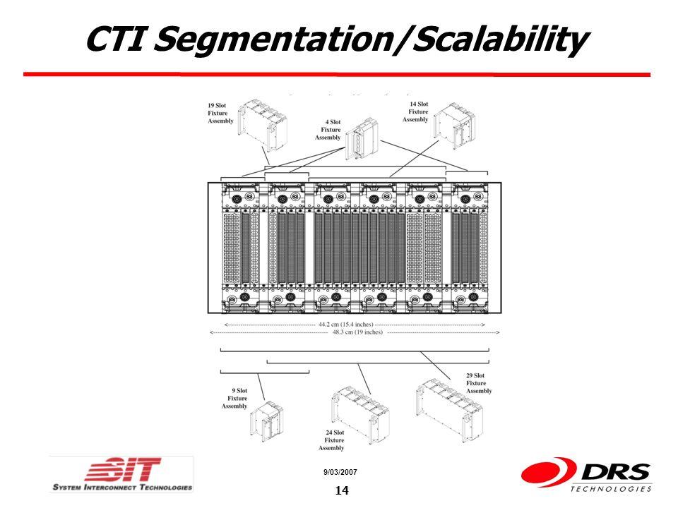 a a 9/03/2007 14 CTI Segmentation/Scalability