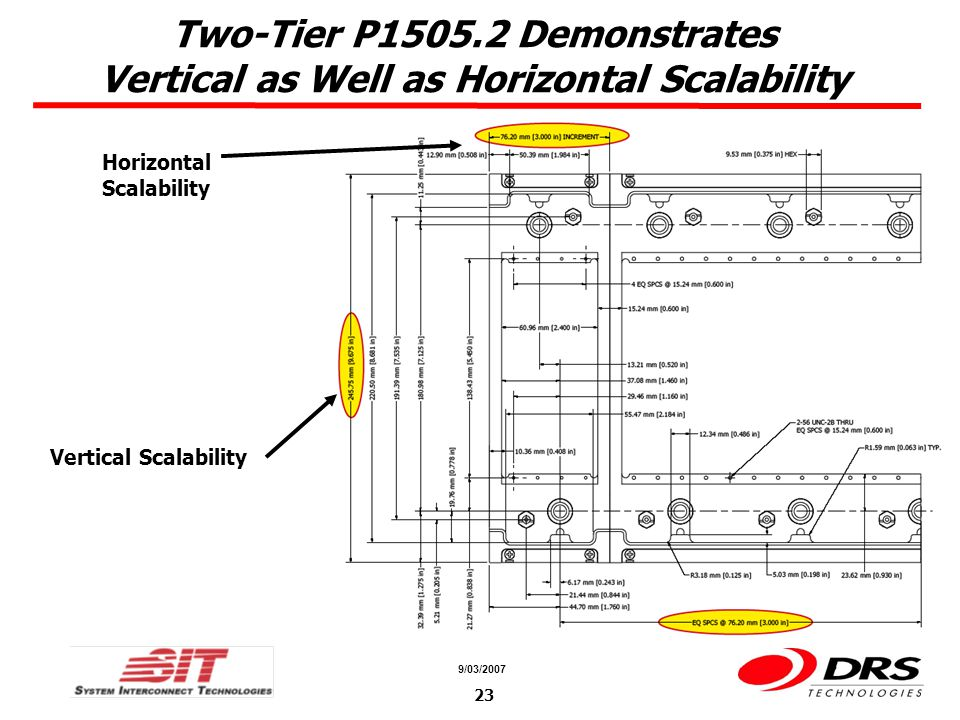 a a 9/03/2007 23 Two-Tier P1505.2 Demonstrates Vertical as Well as Horizontal Scalability Horizontal Scalability Vertical Scalability