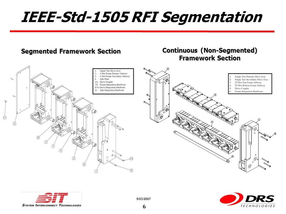 a a 9/03/2007 6 IEEE-Std-1505 RFI Segmentation Segmented Framework Section Continuous (Non-Segmented) Framework Section