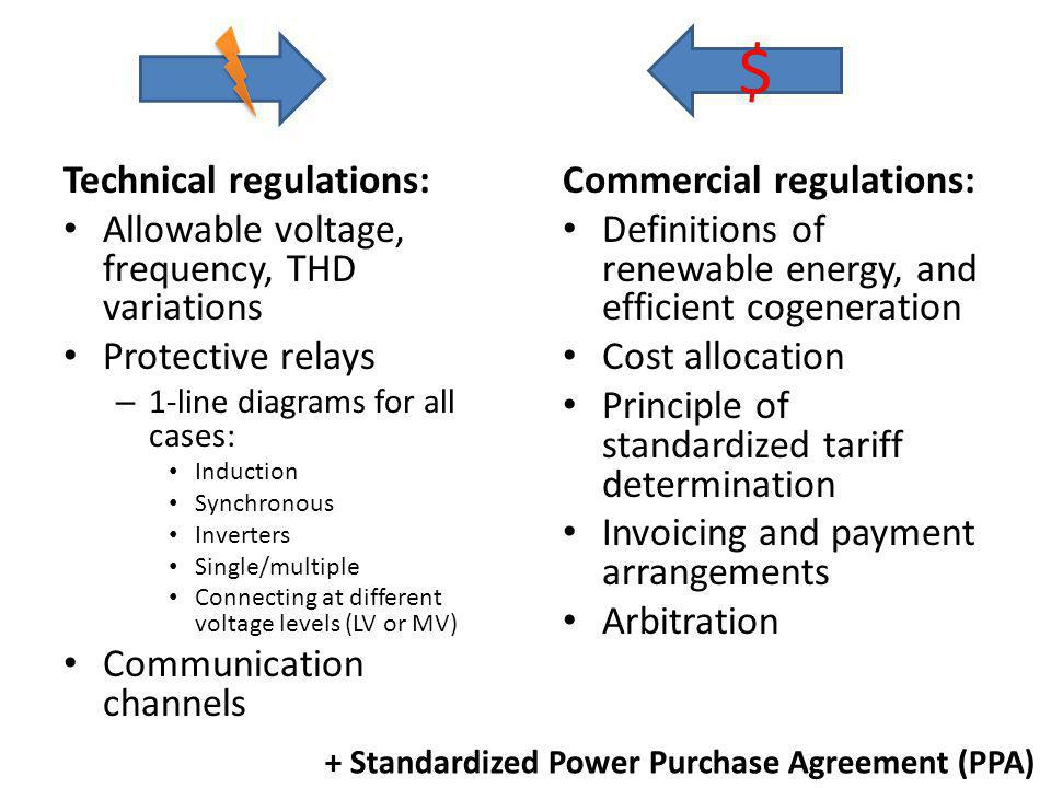 Technical regulations: Allowable voltage, frequency, THD variations Protective relays – 1-line diagrams for all cases: Induction Synchronous Inverters Single/multiple Connecting at different voltage levels (LV or MV) Communication channels Commercial regulations: Definitions of renewable energy, and efficient cogeneration Cost allocation Principle of standardized tariff determination Invoicing and payment arrangements Arbitration $ + Standardized Power Purchase Agreement (PPA)