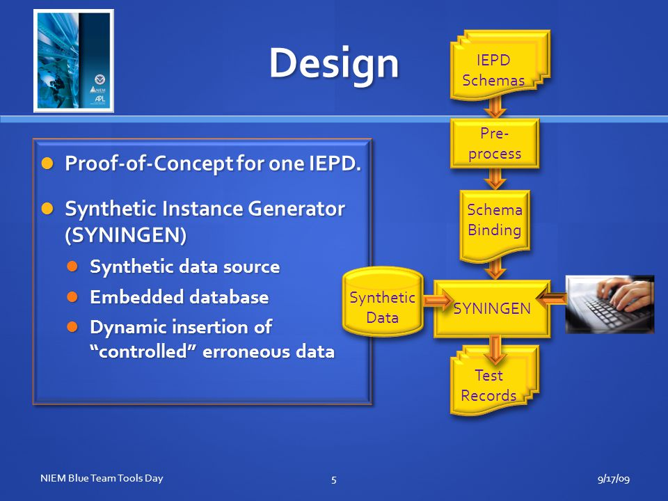 Proof-of-Concept for one IEPD. Proof-of-Concept for one IEPD.