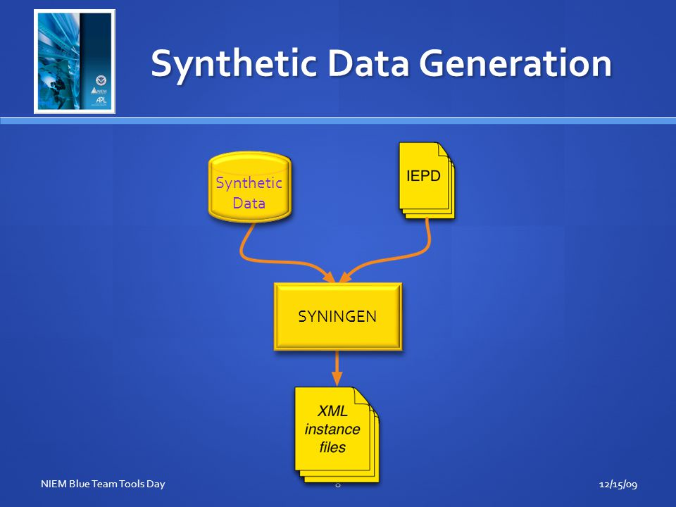Why Use Synthetic Data.