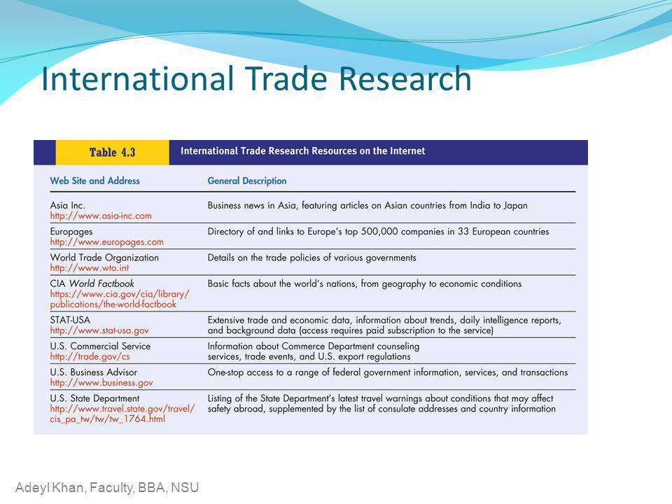 Adeyl Khan, Faculty, BBA, NSU International Trade Research