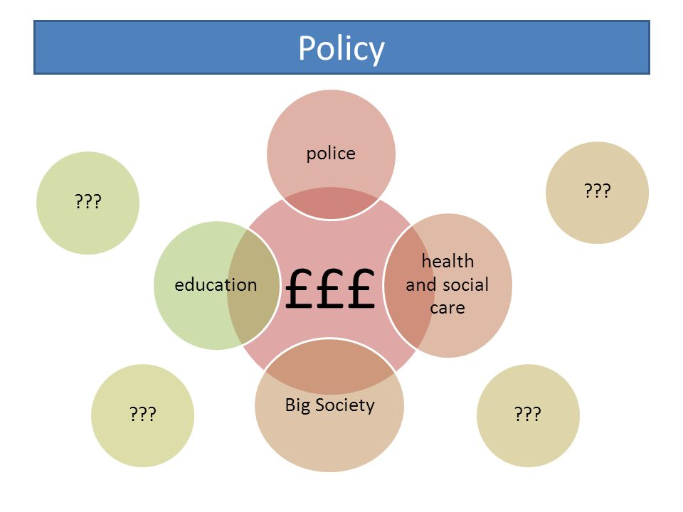 £££ police health and social care Big Society education Policy