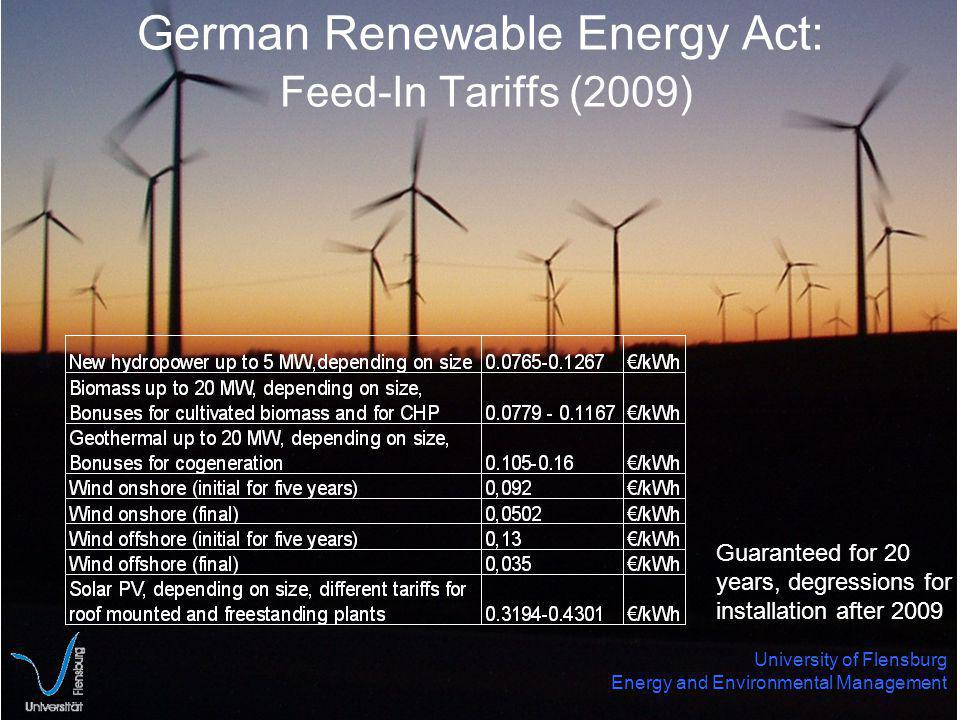German Renewable Energy Act: Feed-In Tariffs (2009) Guaranteed for 20 years, degressions for installation after 2009 University of Flensburg Energy and Environmental Management