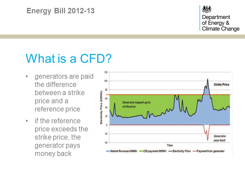 Domestic tariffs energy prices have been rising for several years, but switching rates remain low powers enabling the Secretary of State to simplify domestic tariff structures enable Secretary of State to require suppliers to move consumers off dead tariffs Part 6, Chapter 1, clauses 121 to 124 Energy Bill 2012-13