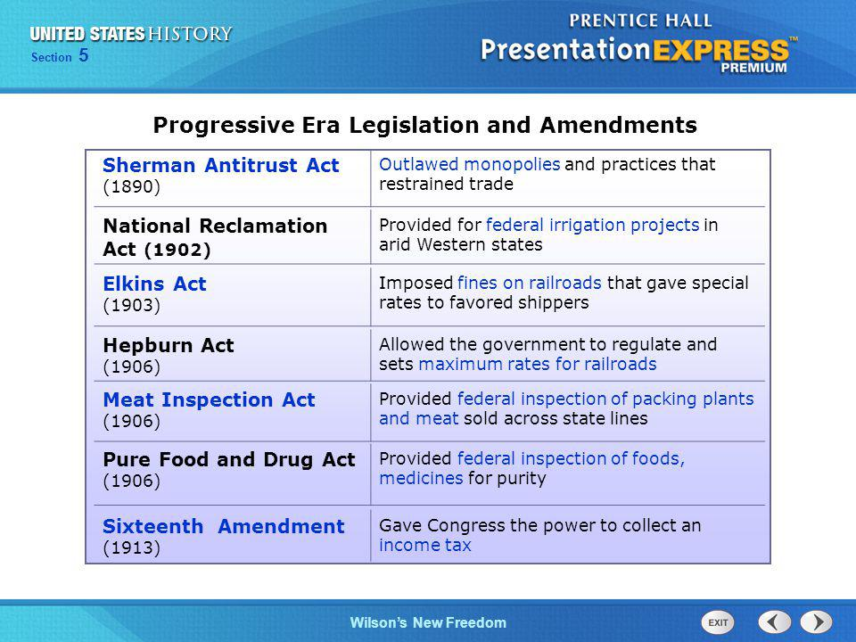 Chapter 25 Section 1 The Cold War Begins Section 5 Wilsons New Freedom Progressive Era Legislation and Amendments Sherman Antitrust Act (1890) Outlawed monopolies and practices that restrained trade National Reclamation Act (1902) Provided for federal irrigation projects in arid Western states Elkins Act (1903) Imposed fines on railroads that gave special rates to favored shippers Hepburn Act (1906) Allowed the government to regulate and sets maximum rates for railroads Meat Inspection Act (1906) Provided federal inspection of packing plants and meat sold across state lines Pure Food and Drug Act (1906) Provided federal inspection of foods, medicines for purity Sixteenth Amendment (1913) Gave Congress the power to collect an income tax