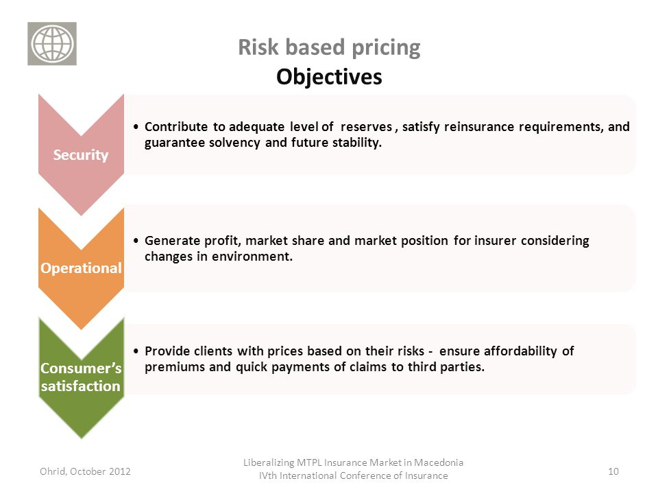 Risk based pricing Objectives 10 Security Contribute to adequate level of reserves, satisfy reinsurance requirements, and guarantee solvency and future stability.