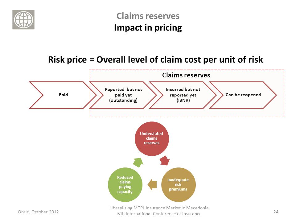 Claims reserves Impact in pricing Risk price = Overall level of claim cost per unit of risk 24 Paid Reported but not paid yet (outstanding) Incurred but not reported yet (IBNR) Can be reopened Claims reserves Understated claims reserves Inadequate risk premiums Reduced claims paying capacity Ohrid, October 2012 Liberalizing MTPL Insurance Market in Macedonia IVth International Conference of Insurance