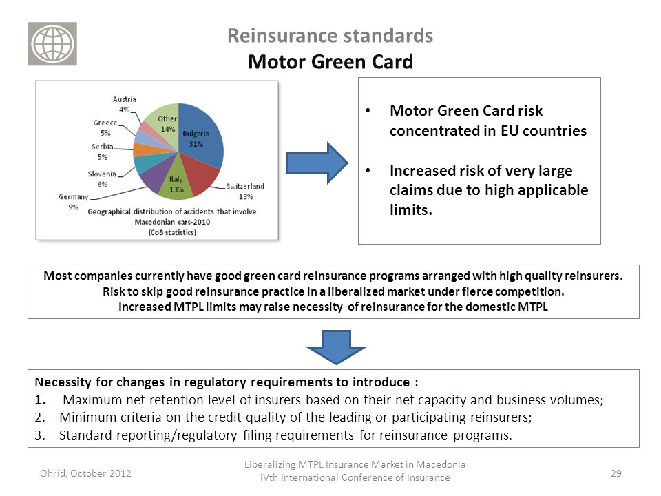 Reinsurance standards Motor Green Card 29Ohrid, October 2012 Liberalizing MTPL Insurance Market in Macedonia IVth International Conference of Insurance Most companies currently have good green card reinsurance programs arranged with high quality reinsurers.