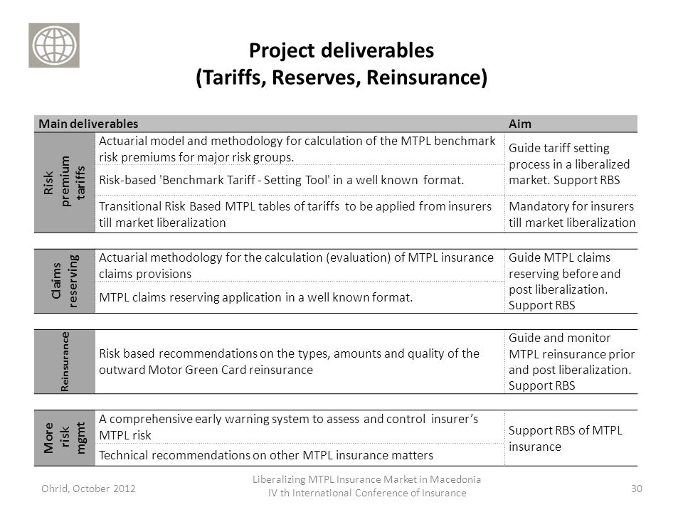 Project deliverables (Tariffs, Reserves, Reinsurance) 30 Main deliverablesAim Risk premium tariffs Actuarial model and methodology for calculation of the MTPL benchmark risk premiums for major risk groups.